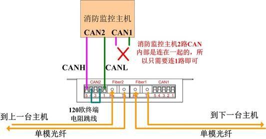 西门子消防主机怎么联网安装?-上海明探智能楼宇公司
